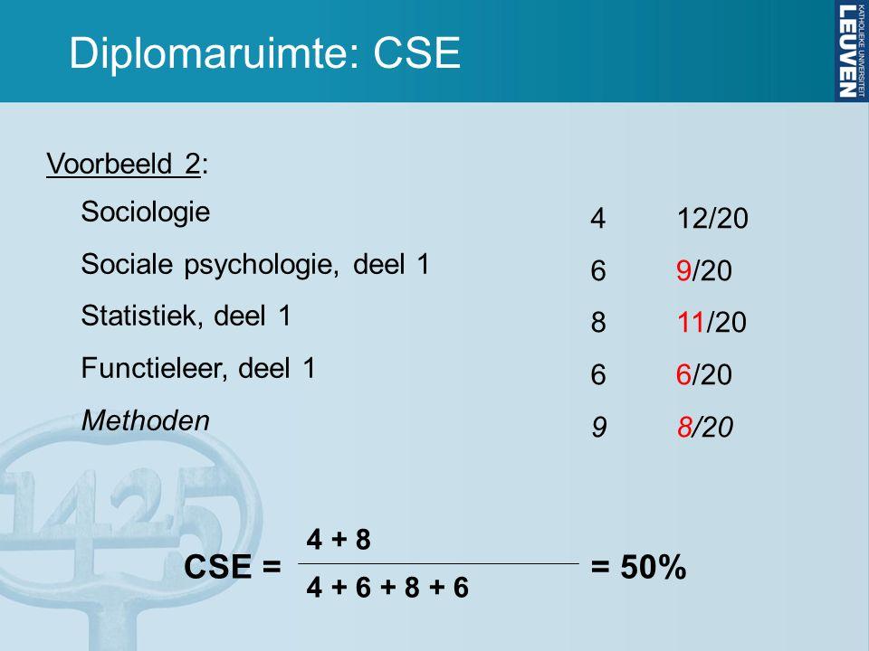 Diplomaruimte CSE > 60%  OK.CSE ≤ 60%  niet-bindend studieadvies.