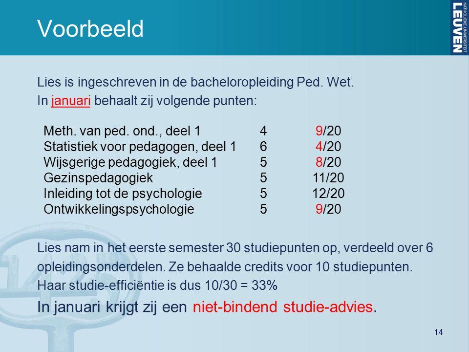 14 Voorbeeld Lies is ingeschreven in de bacheloropleiding Ped.