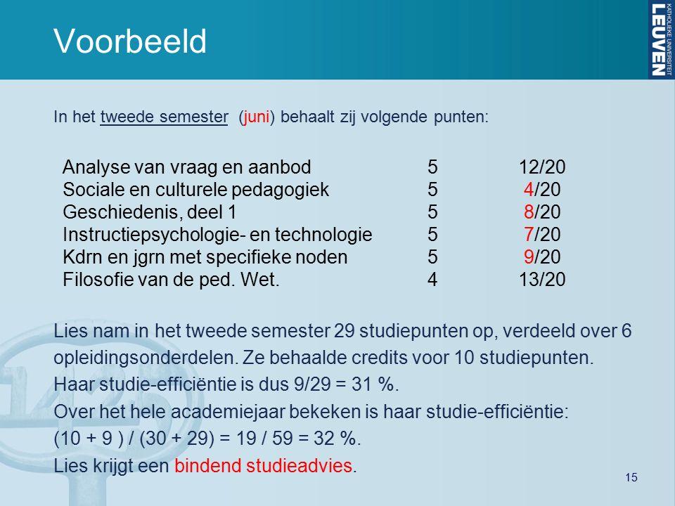 15 Voorbeeld In het tweede semester (juni) behaalt zij volgende punten: Lies nam in het tweede semester 29 studiepunten op, verdeeld over 6 opleidingsonderdelen.