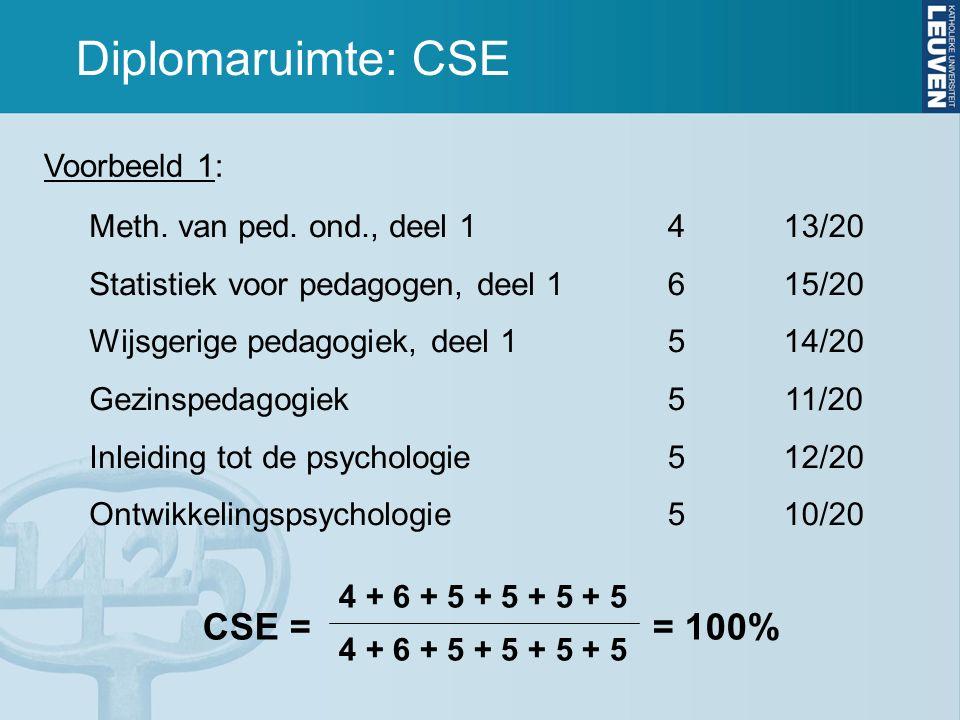 Diplomaruimte: CSE Meth. van ped.
