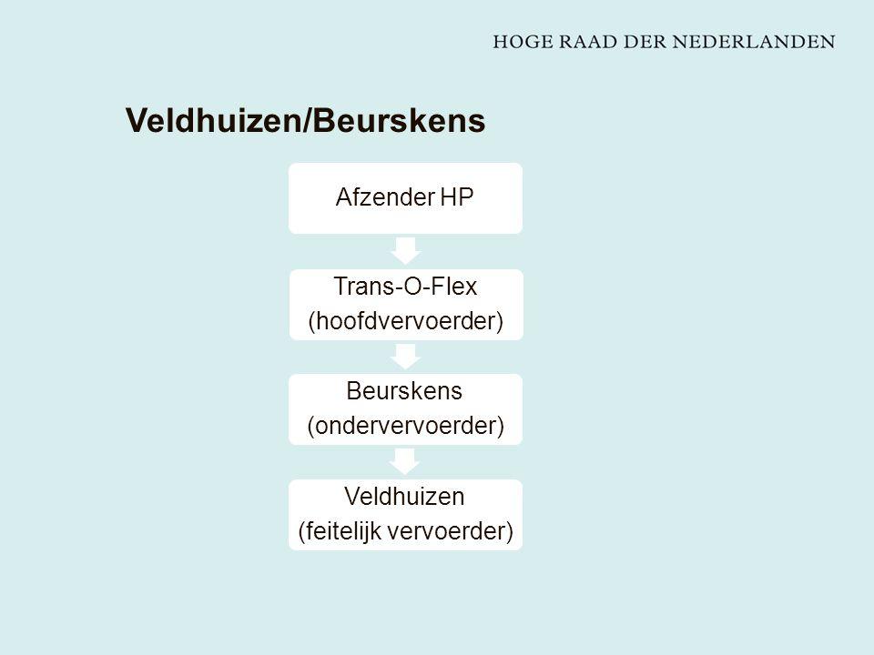 Veldhuizen/Beurskens Afzender HP Trans-O-Flex (hoofdvervoerder) Beurskens (ondervervoerder) Veldhuizen (feitelijk vervoerder)