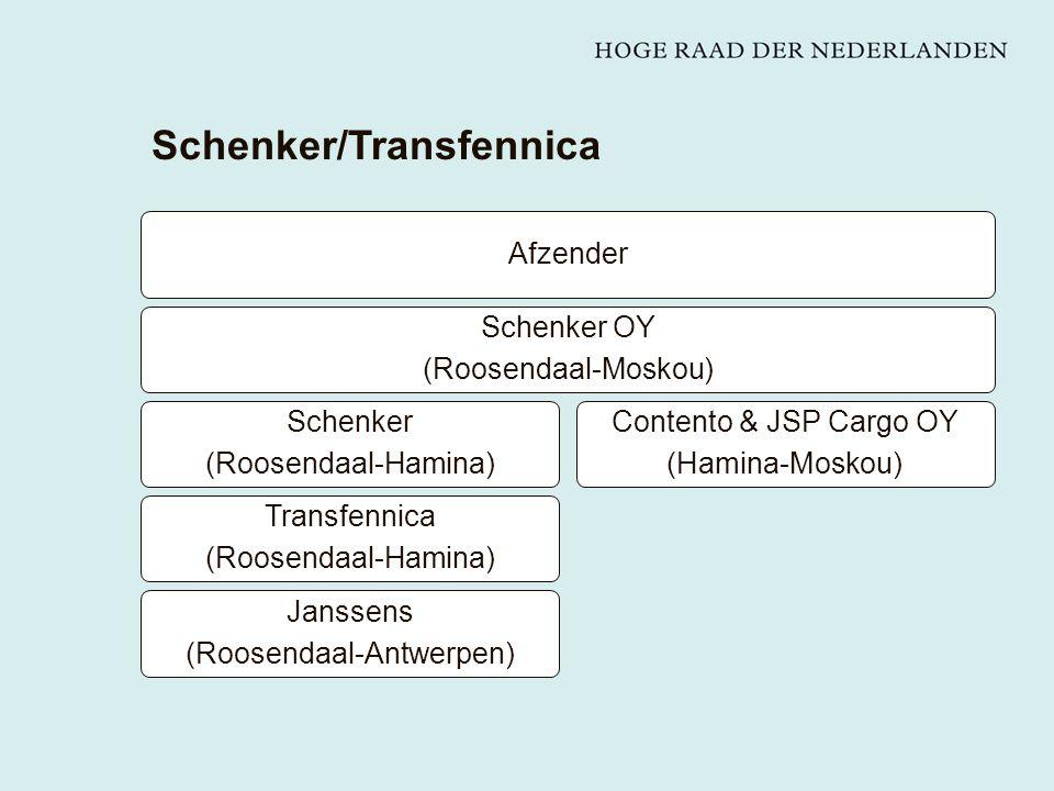 Schenker/Transfennica Afzender Schenker OY (Roosendaal-Moskou) Schenker (Roosendaal-Hamina) Transfennica (Roosendaal-Hamina) Janssens (Roosendaal-Antwerpen) Contento & JSP Cargo OY (Hamina-Moskou)