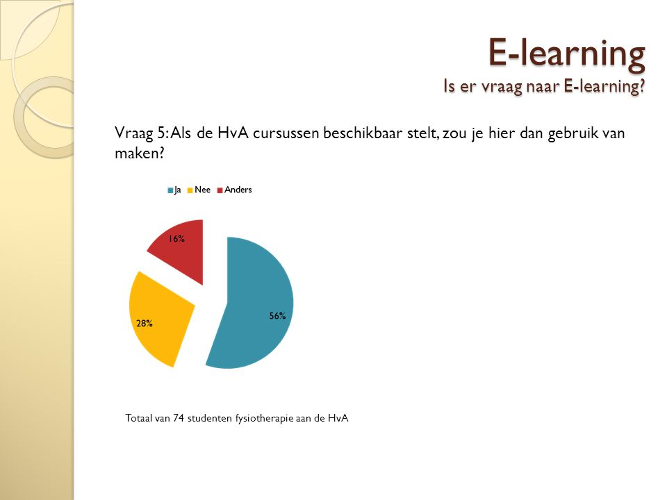 Ons product Hoe ziet ons product eruit.