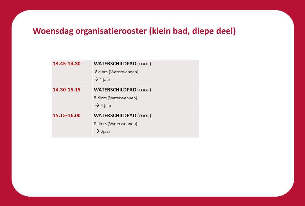Woensdag organisatierooster (klein bad, diepe deel) 13.45-14.30 WATERSCHILDPAD (rood) 8 dlnrs (Waterwennen)  4 jaar 14.30-15.15 WATERSCHILDPAD (rood) 8 dlnrs (Waterwennen)  4 jaar 15.15-16.00WATERSCHILDPAD (rood) 8 dlnrs (Waterwennen)  3jaar