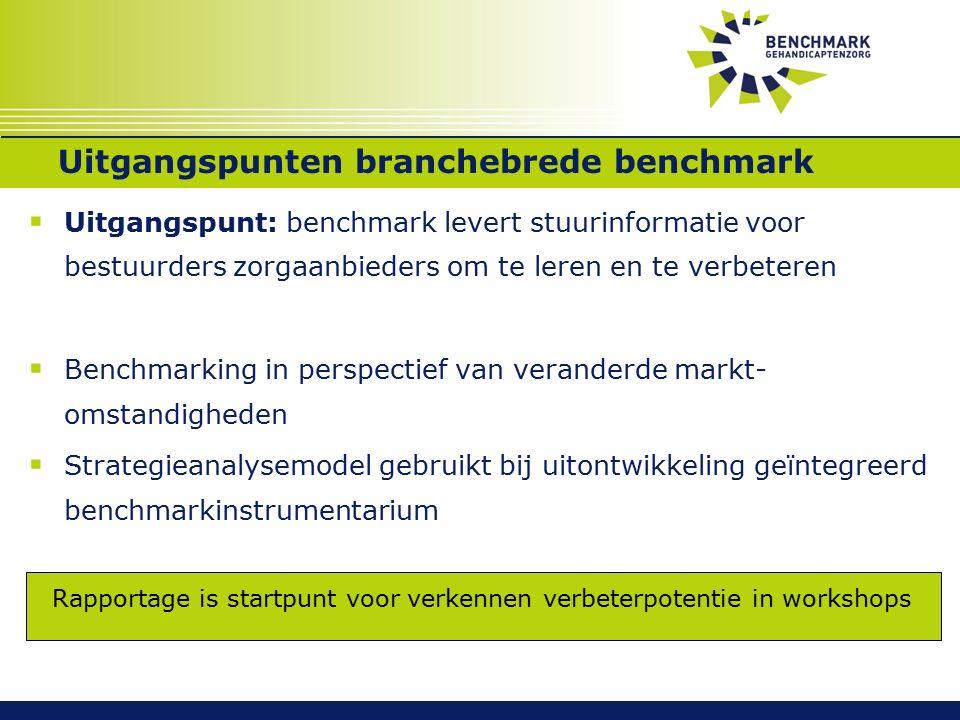  Uitgangspunt: benchmark levert stuurinformatie voor bestuurders zorgaanbieders om te leren en te verbeteren  Benchmarking in perspectief van veranderde markt- omstandigheden  Strategieanalysemodel gebruikt bij uitontwikkeling geïntegreerd benchmarkinstrumentarium Rapportage is startpunt voor verkennen verbeterpotentie in workshops Uitgangspunten branchebrede benchmark