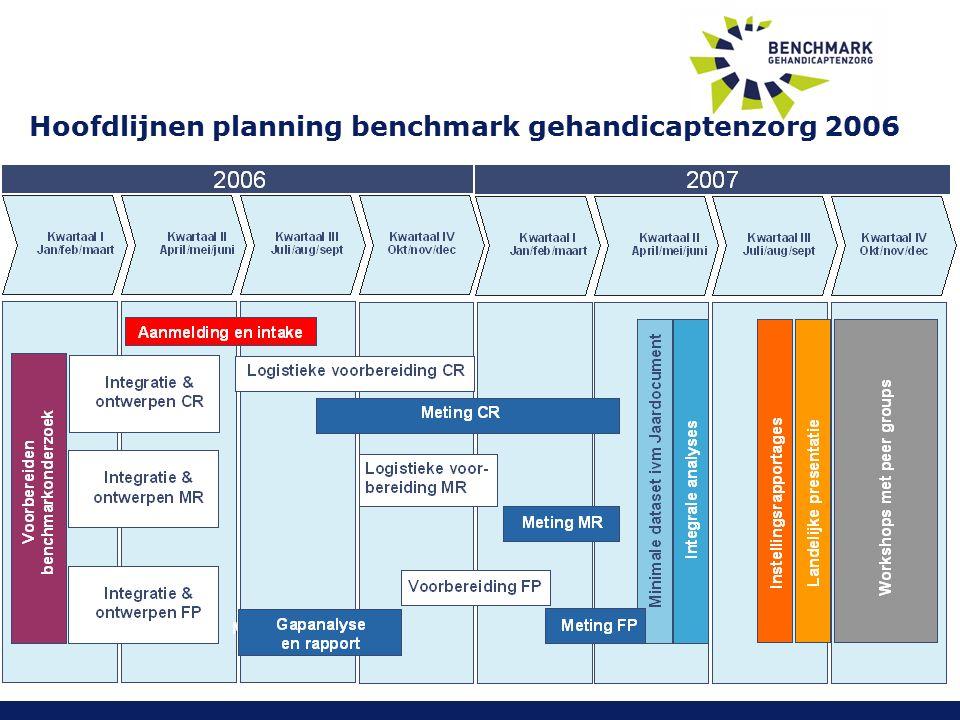 Hoofdlijnen planning benchmark gehandicaptenzorg 2006