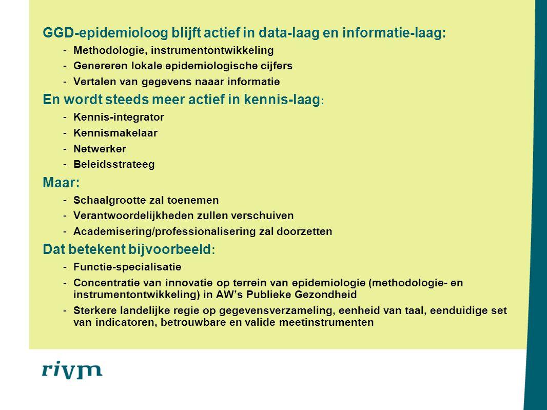 GGD-epidemioloog blijft actief in data-laag en informatie-laag: -Methodologie, instrumentontwikkeling -Genereren lokale epidemiologische cijfers -Vert
