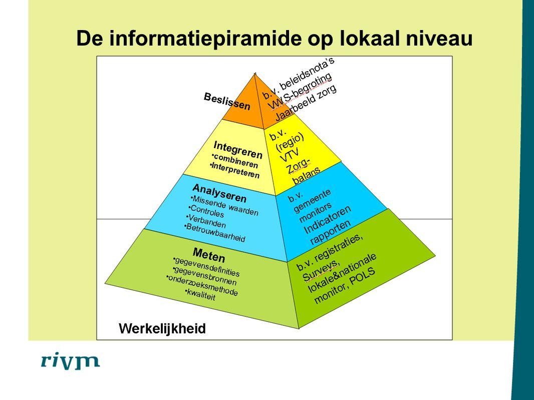De informatiepiramide op lokaal niveau