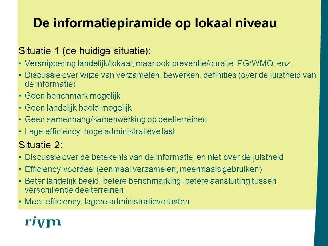 De informatiepiramide op lokaal niveau Situatie 1 (de huidige situatie): Versnippering landelijk/lokaal, maar ook preventie/curatie, PG/WMO, enz. Disc