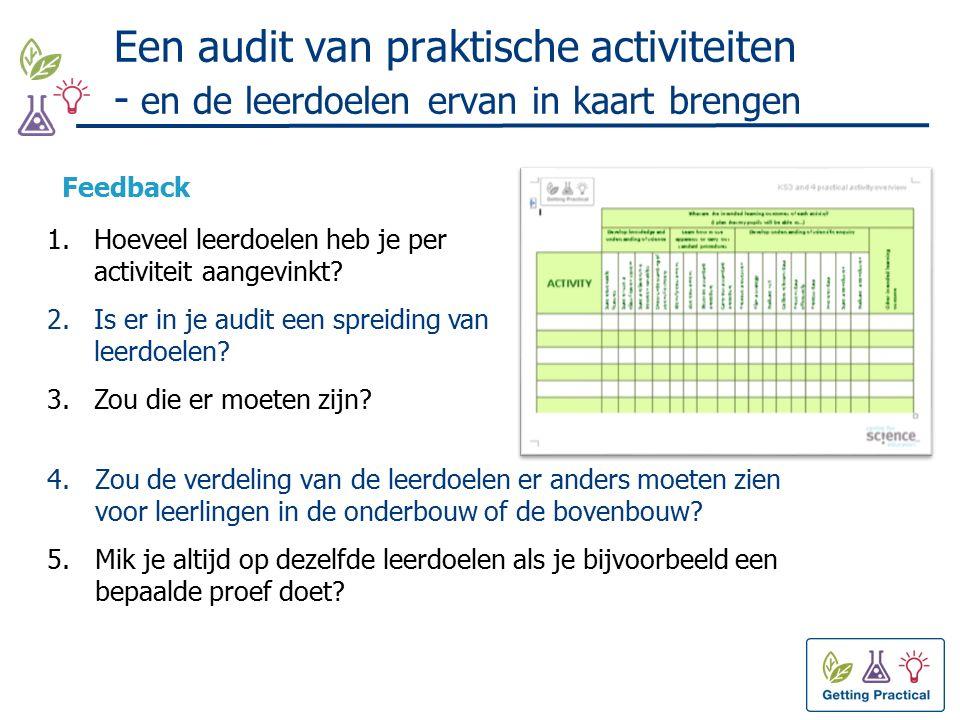 Een audit van praktische activiteiten - en de leerdoelen ervan in kaart brengen 4.Zou de verdeling van de leerdoelen er anders moeten zien voor leerlingen in de onderbouw of de bovenbouw.