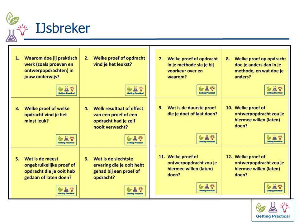 Nadenken over praktisch werk Inhoud 1.IJsbreker 2.Introductie op praktisch werk.