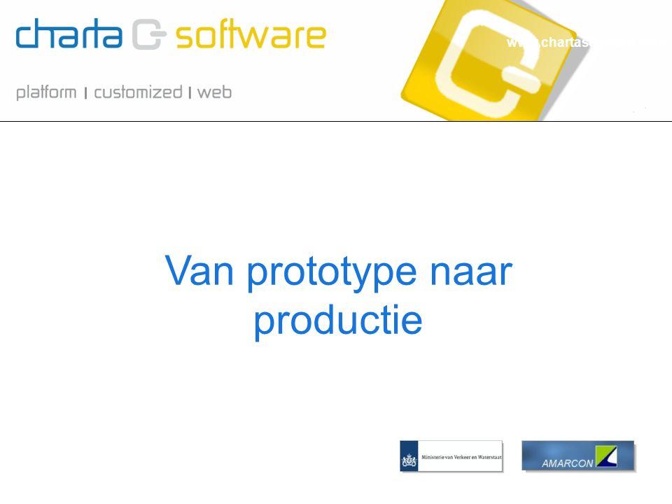 www.chartasoftware.com Van prototype naar productie