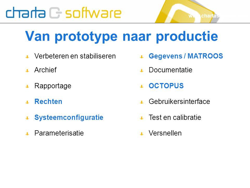 www.chartasoftware.com Van prototype naar productie Rapportage Systeemconfiguratie Archief Gegevens / MATROOS Gebruikersinterface Parameterisatie Test en calibratie Verbeteren en stabiliseren Rechten Documentatie OCTOPUS Versnellen