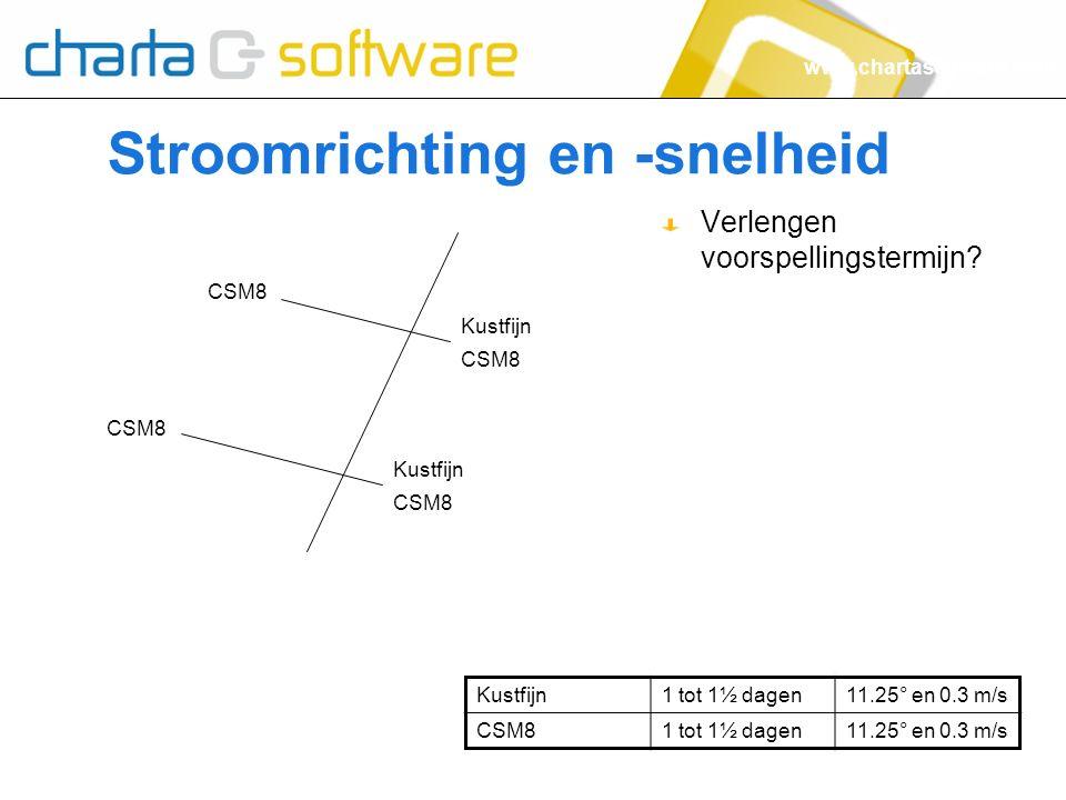 www.chartasoftware.com Stroomrichting en -snelheid Kustfijn CSM8 Kustfijn CSM8 Kustfijn1 tot 1½ dagen11.25° en 0.3 m/s CSM81 tot 1½ dagen11.25° en 0.3 m/s Verlengen voorspellingstermijn