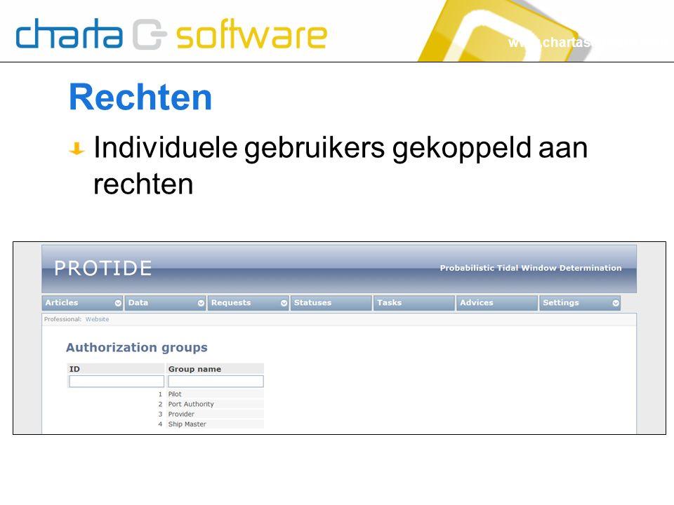 www.chartasoftware.com Rechten Individuele gebruikers gekoppeld aan rechten