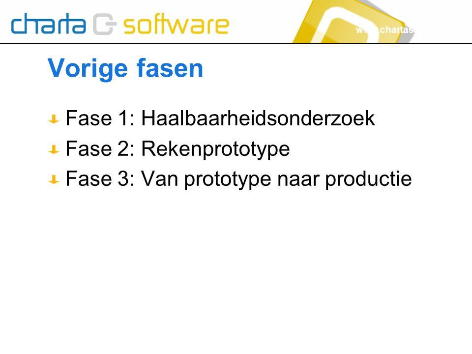 www.chartasoftware.com Vorige fasen Fase 1: Haalbaarheidsonderzoek Fase 2: Rekenprototype Fase 3: Van prototype naar productie
