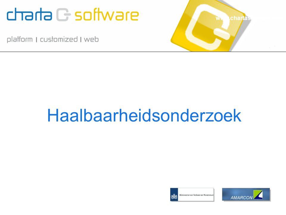 www.chartasoftware.com Haalbaarheidsonderzoek