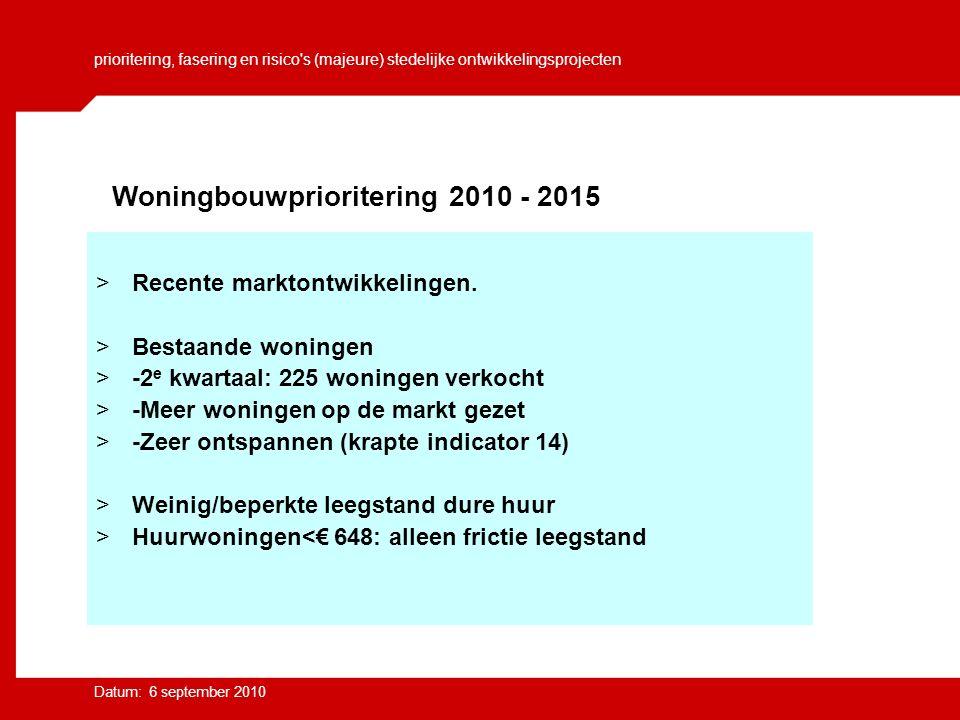 prioritering, fasering en risico s (majeure) stedelijke ontwikkelingsprojecten Datum: 6 september 2010 >Recente marktontwikkelingen.