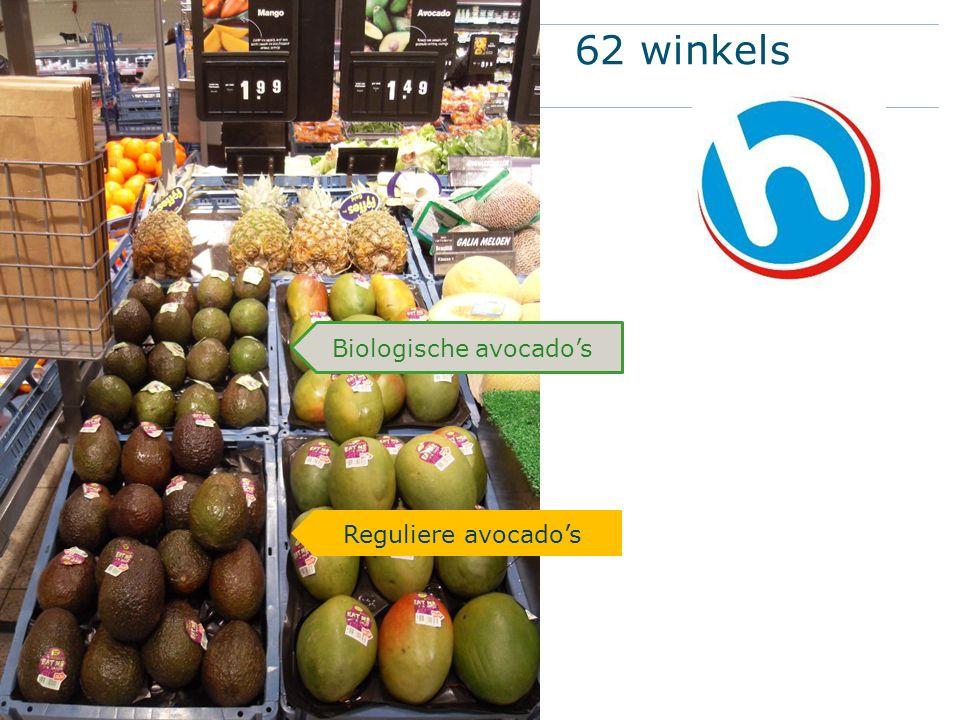 62 winkels Biologische avocado's Reguliere avocado's