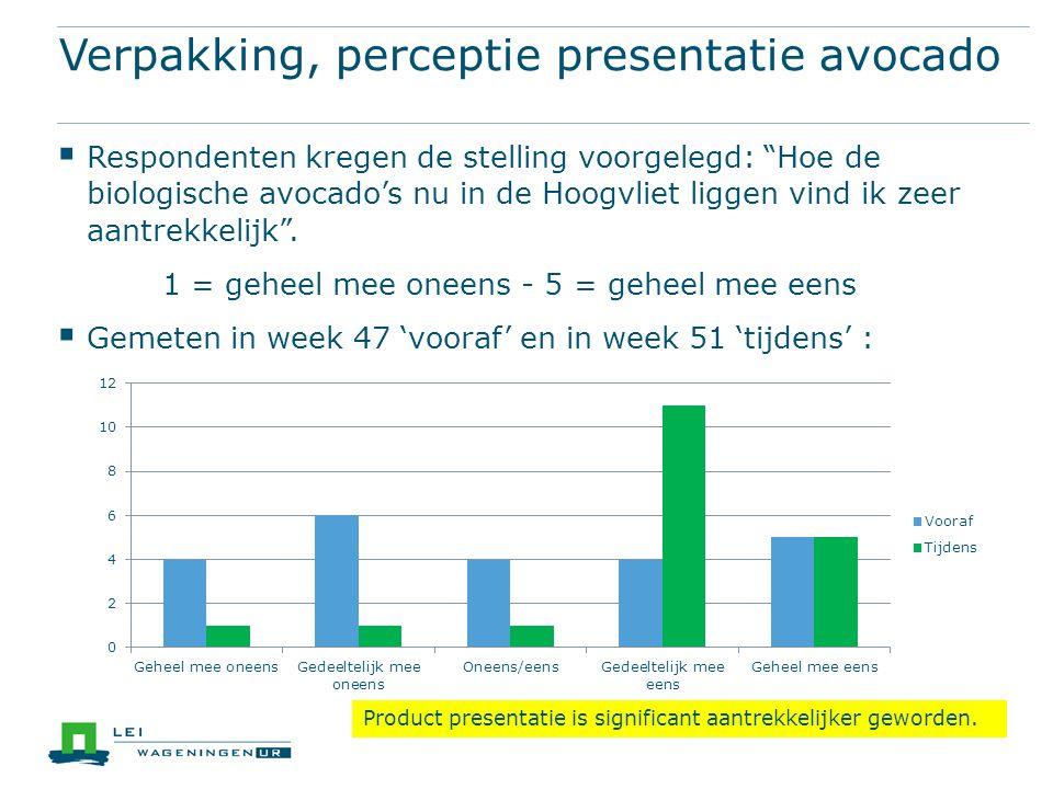 Verpakking, perceptie presentatie avocado  Respondenten kregen de stelling voorgelegd: Hoe de biologische avocado's nu in de Hoogvliet liggen vind ik zeer aantrekkelijk .