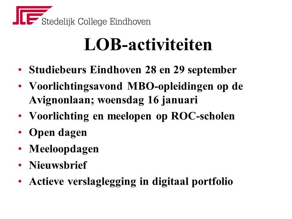 LOB-activiteiten Studiebeurs Eindhoven 28 en 29 september Voorlichtingsavond MBO-opleidingen op de Avignonlaan; woensdag 16 januari Voorlichting en meelopen op ROC-scholen Open dagen Meeloopdagen Nieuwsbrief Actieve verslaglegging in digitaal portfolio