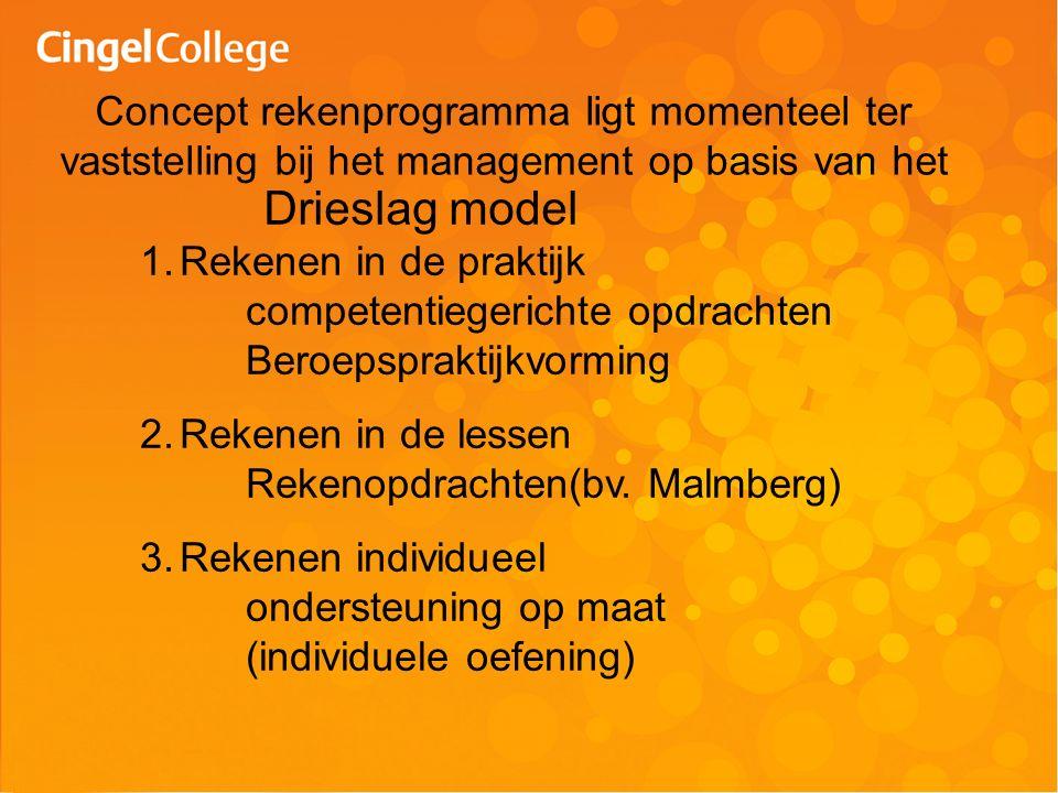 Drieslag model 1.Rekenen in de praktijk competentiegerichte opdrachten Beroepspraktijkvorming 2.Rekenen in de lessen Rekenopdrachten(bv.