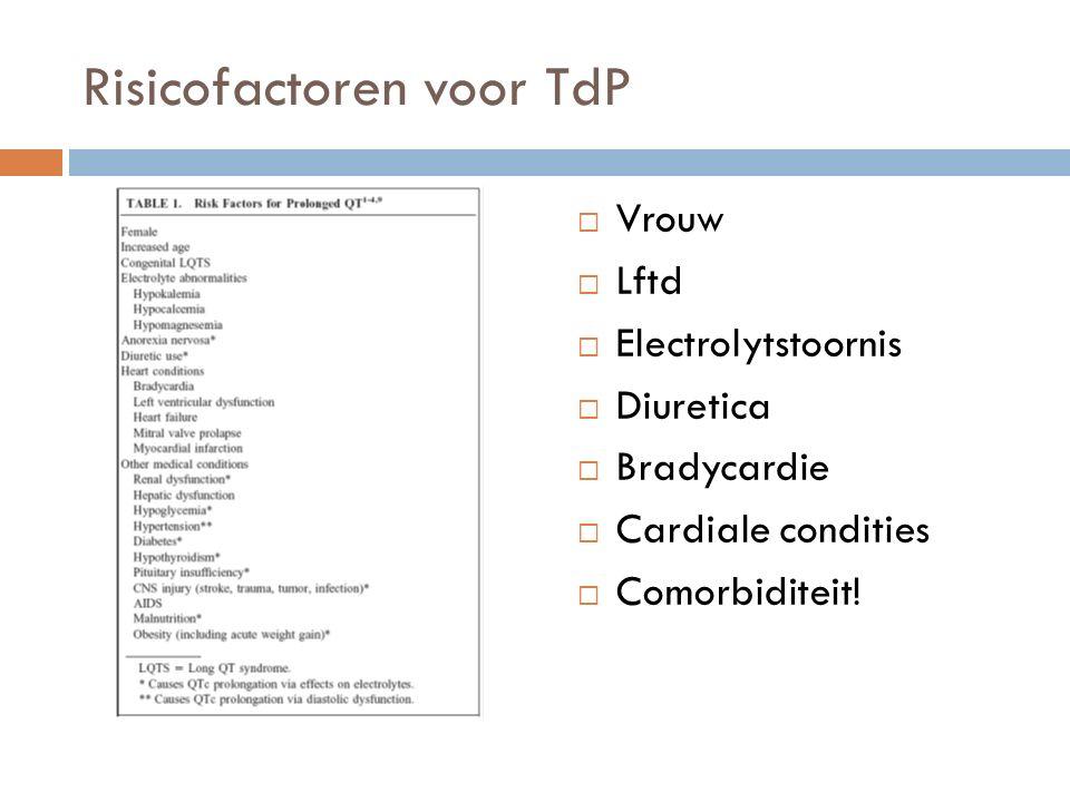 Risicofactoren voor TdP  Vrouw  Lftd  Electrolytstoornis  Diuretica  Bradycardie  Cardiale condities  Comorbiditeit!