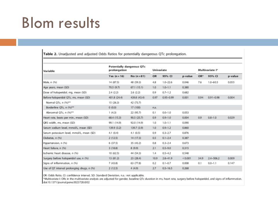 Blom results