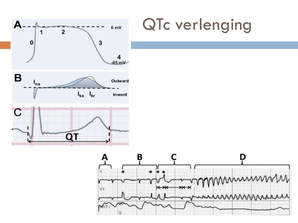 QTc verlenging