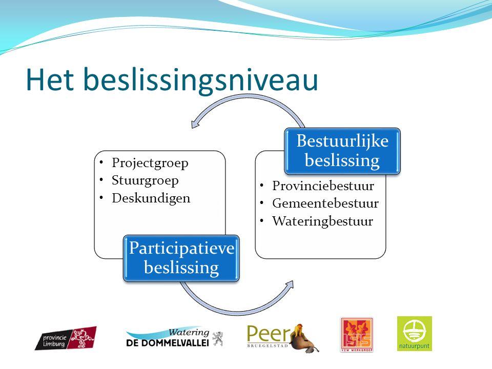 Het beslissingsniveau Projectgroep Stuurgroep Deskundigen Participatieve beslissing Provinciebestuur Gemeentebestuur Wateringbestuur Bestuurlijke beslissing