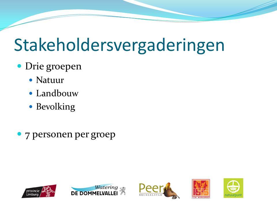 Stakeholdersvergaderingen Drie groepen Natuur Landbouw Bevolking 7 personen per groep