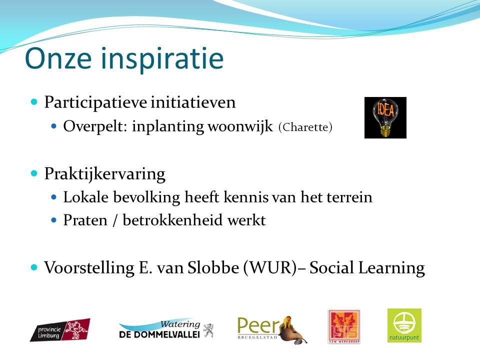 Stakeholderanalyse Teun van Esch (student WUR) Enquête onder de relevante actoren Landbouwers Natuur Overheid Bevolking Wie speelt welke rol.