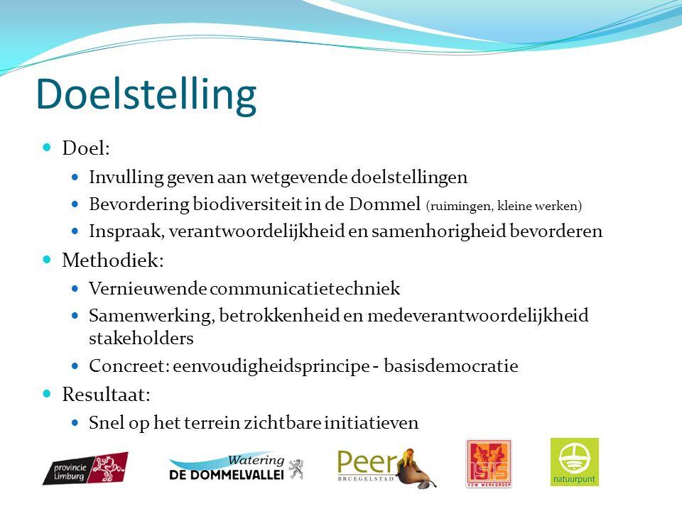 Het projectidee Van niets beginnen Samen met stakeholders waterbeleid eigentijds invullen Inspraak vs.
