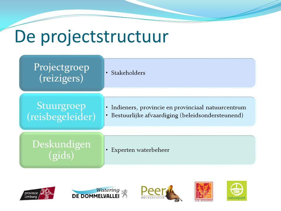 De projectstructuur Stakeholders Projectgroep (reizigers) Indieners, provincie en provinciaal natuurcentrum Bestuurlijke afvaardiging (beleidsondersteunend) Stuurgroep (reisbegeleider) Experten waterbeheer Deskundigen (gids)