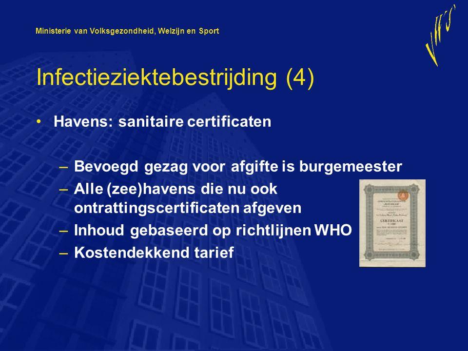 Ministerie van Volksgezondheid, Welzijn en Sport Infectieziektebestrijding (4) Havens: sanitaire certificaten –Bevoegd gezag voor afgifte is burgemees