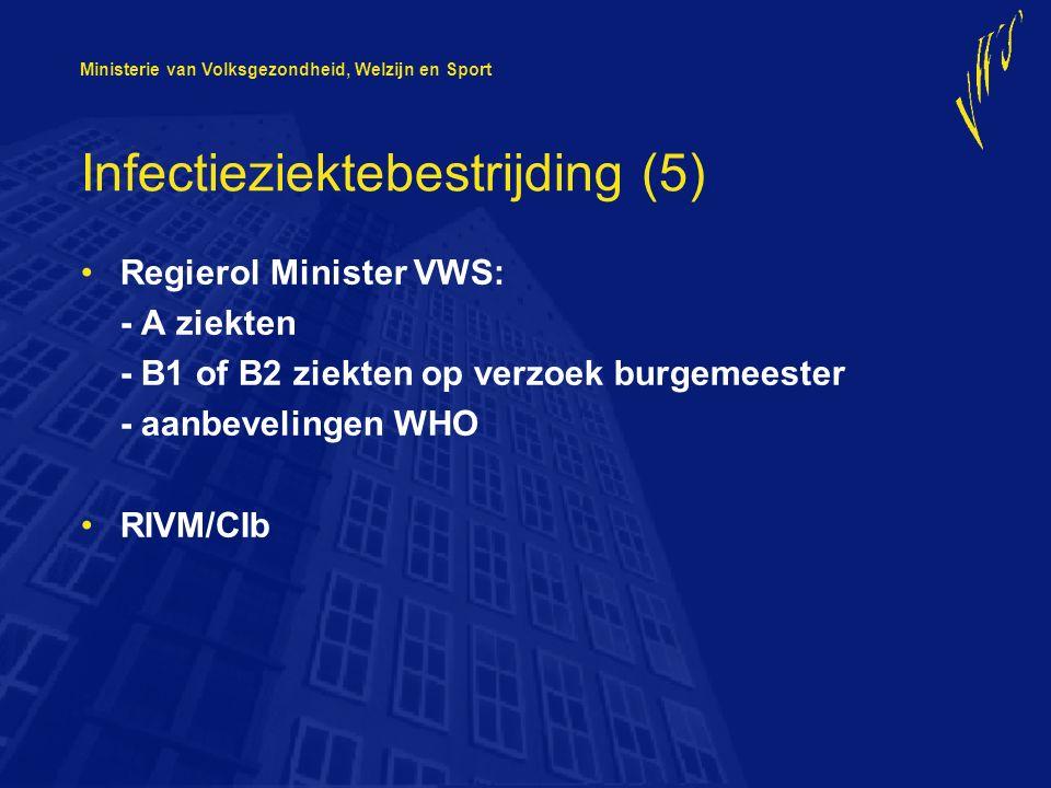 Ministerie van Volksgezondheid, Welzijn en Sport Infectieziektebestrijding (5) Regierol Minister VWS: - A ziekten - B1 of B2 ziekten op verzoek burgemeester - aanbevelingen WHO RIVM/CIb