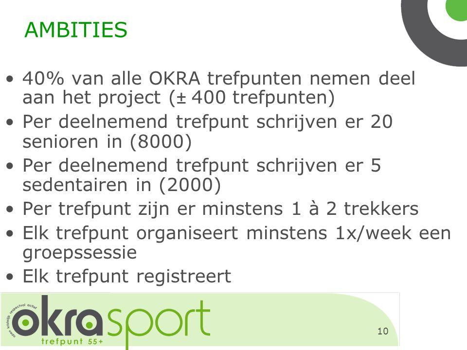 10 AMBITIES 40% van alle OKRA trefpunten nemen deel aan het project ( ± 400 trefpunten) Per deelnemend trefpunt schrijven er 20 senioren in (8000) Per