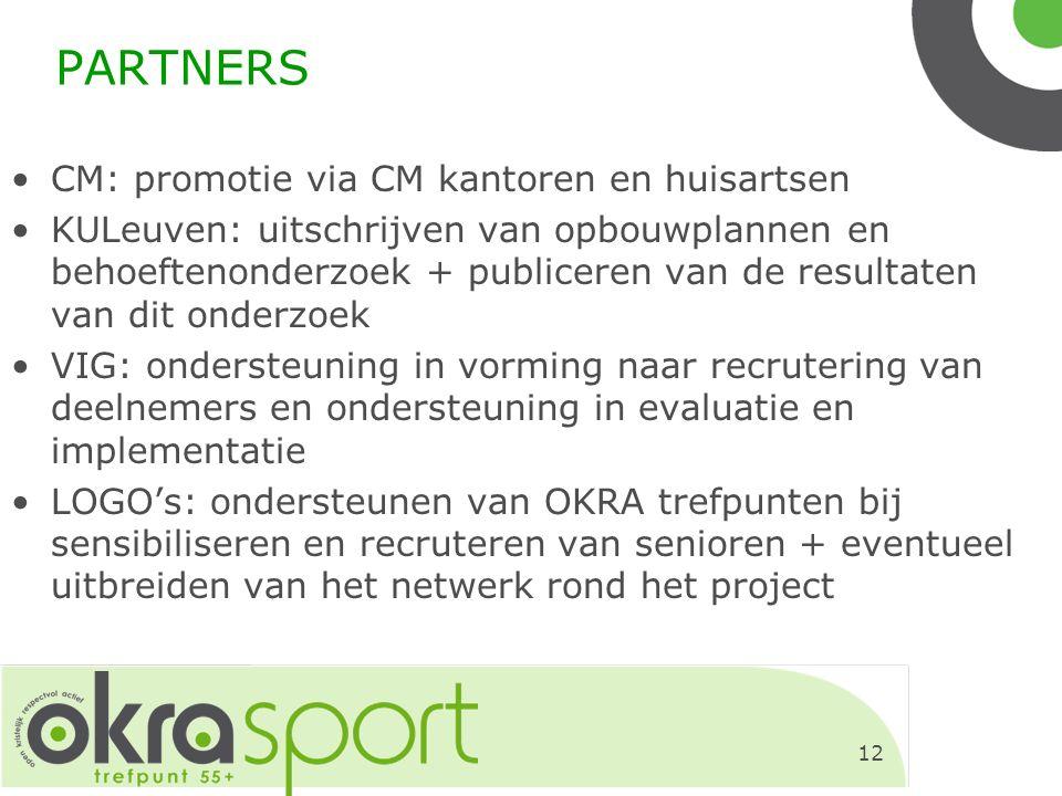 12 PARTNERS CM: promotie via CM kantoren en huisartsen KULeuven: uitschrijven van opbouwplannen en behoeftenonderzoek + publiceren van de resultaten v