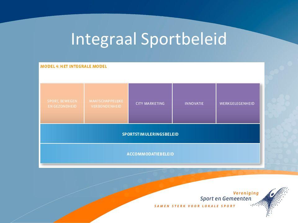 Integraal Sportbeleid