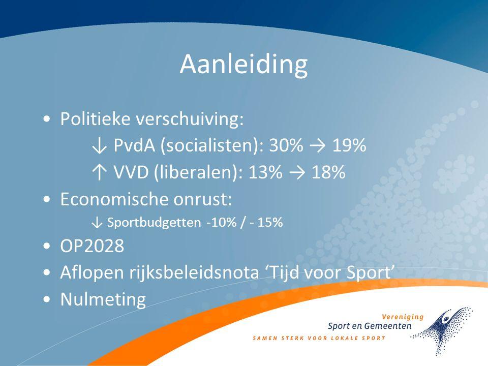 Aanleiding Politieke verschuiving: ↓ PvdA (socialisten): 30% → 19% ↑ VVD (liberalen): 13% → 18% Economische onrust: ↓ Sportbudgetten -10% / - 15% OP2028 Aflopen rijksbeleidsnota 'Tijd voor Sport' Nulmeting