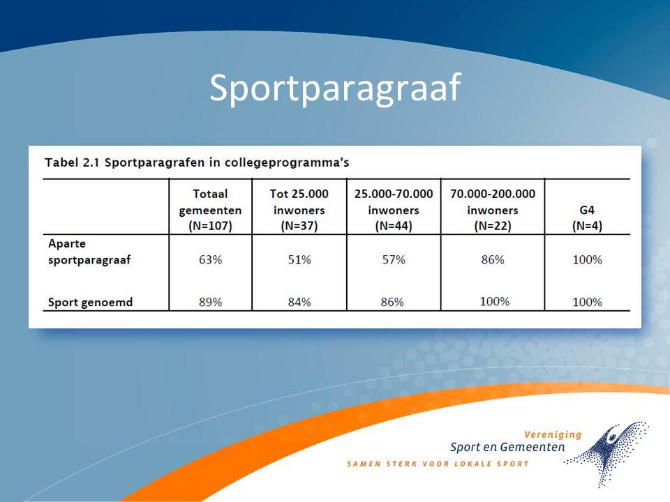 Sportparagraaf