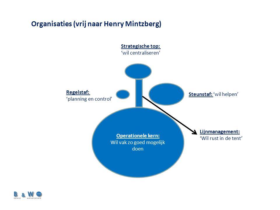 Organisaties (vrij naar Henry Mintzberg) Operationele kern: Wil vak zo goed mogelijk doen Strategische top: 'wil centraliseren' Steunstaf: 'wil helpen' Regelstaf: 'planning en control' Lijnmanagement: 'Wil rust in de tent'