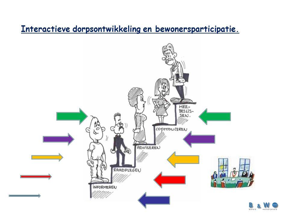 Interactieve dorpsontwikkeling en bewonersparticipatie.