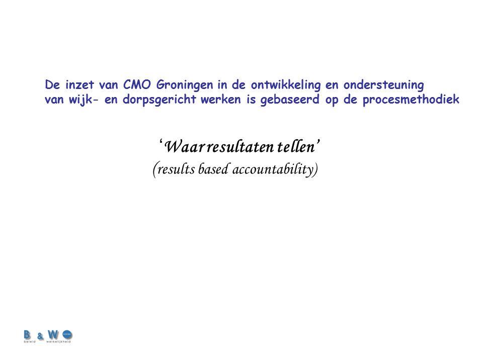 De inzet van CMO Groningen in de ontwikkeling en ondersteuning van wijk- en dorpsgericht werken is gebaseerd op de procesmethodiek ' Waar resultaten tellen' ( results based accountability)