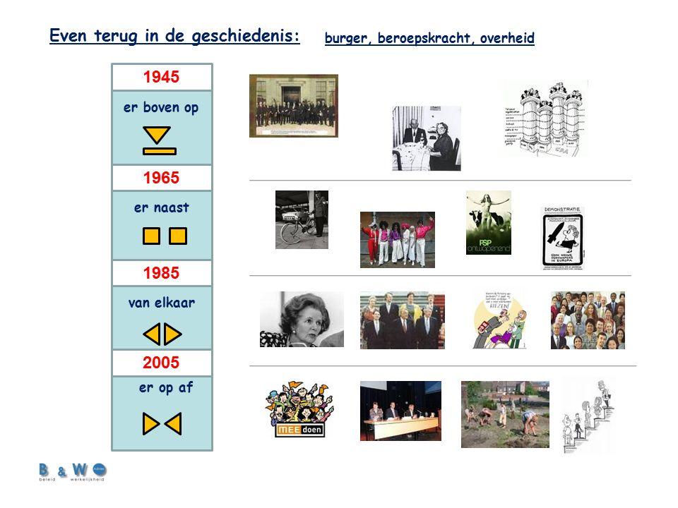 Even terug in de geschiedenis: 1945 1965 1985 2005 burger, beroepskracht, overheid er boven op er naast van elkaar er op af