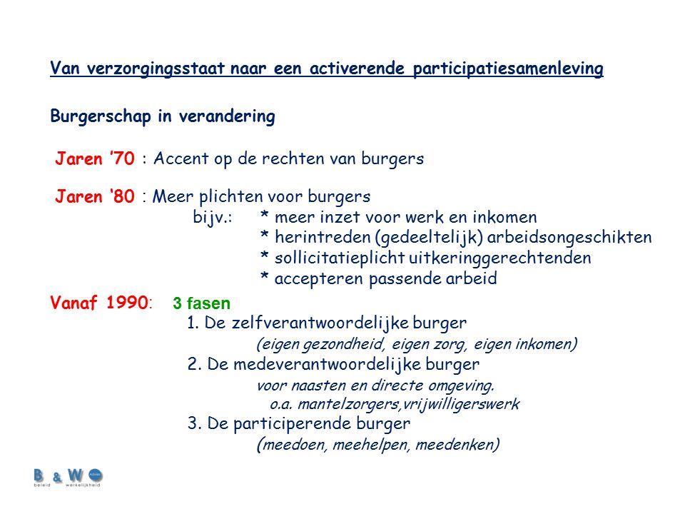 Van verzorgingsstaat naar een activerende participatiesamenleving Burgerschap in verandering Vanaf 1990 : 1.