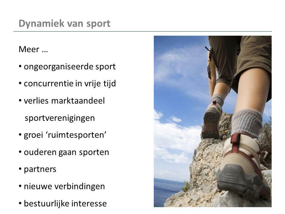Dynamiek van sport Meer … ongeorganiseerde sport concurrentie in vrije tijd verlies marktaandeel sportverenigingen groei 'ruimtesporten' ouderen gaan sporten partners nieuwe verbindingen bestuurlijke interesse