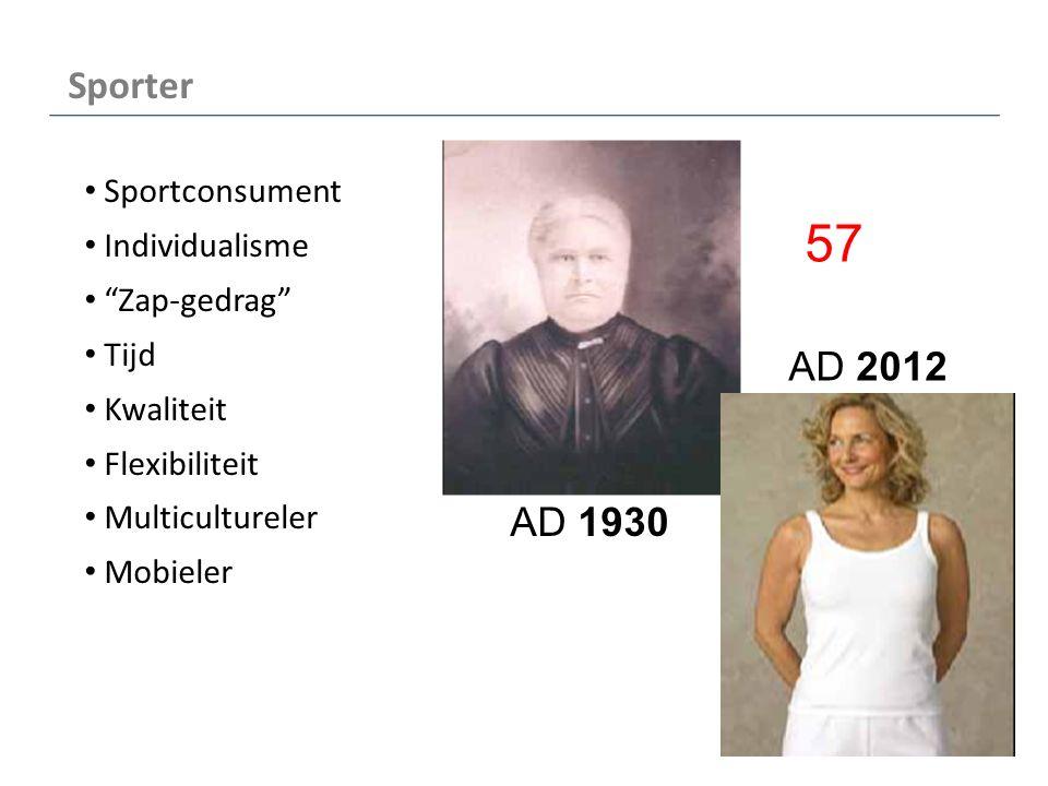 Sporter Sportconsument Individualisme Zap-gedrag Tijd Kwaliteit Flexibiliteit Multicultureler Mobieler AD 1930 AD 2012 57