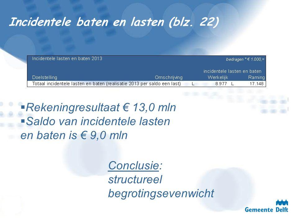 Incidentele baten en lasten (blz. 22)  Rekeningresultaat € 13,0 mln  Saldo van incidentele lasten en baten is € 9,0 mln Conclusie: structureel begro