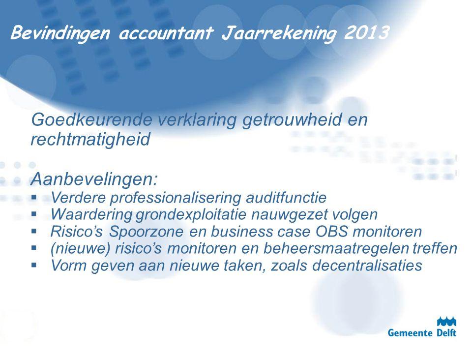 Bevindingen accountant Jaarrekening 2013 Goedkeurende verklaring getrouwheid en rechtmatigheid Aanbevelingen:  Verdere professionalisering auditfunct